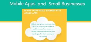 Mobile Apps and Small Businesses