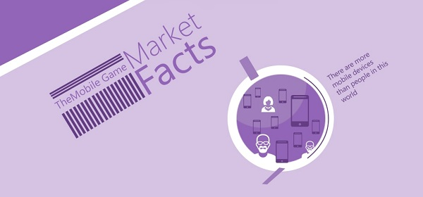 Mobile Game Market – Facts