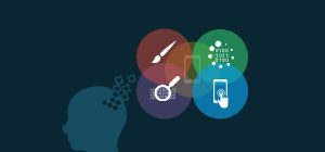 The 14 Crucial Steps of Mobile App Development Process