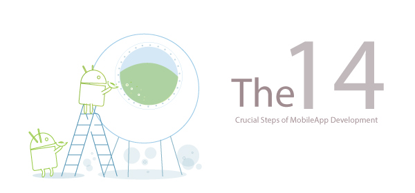 The 14 Crucial Steps of Mobile App Development [Infographics]