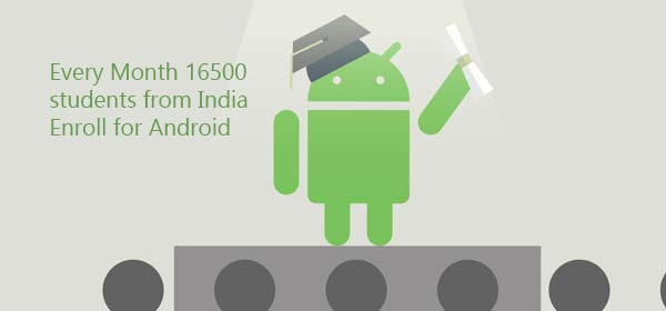 Every Month 16500 students from India Enroll for Android Development says Google