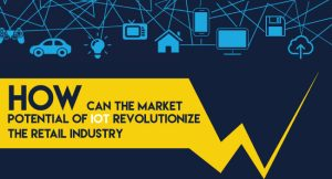 How can the Market Potential of IoT Revolutionize the Retail Industry