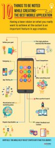 10 Things to be Noted while Creating the Best Mobile Application[Infographics]