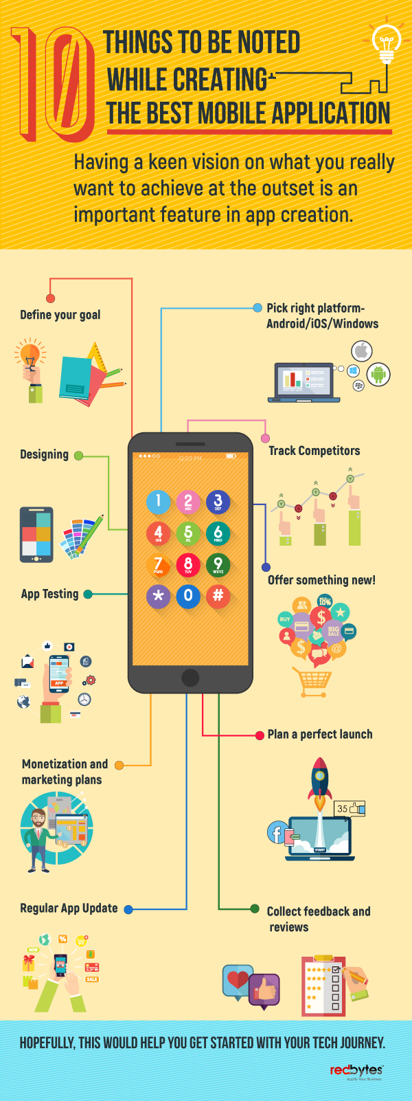 10 Things to be Noted while Creating the Best Mobile Application