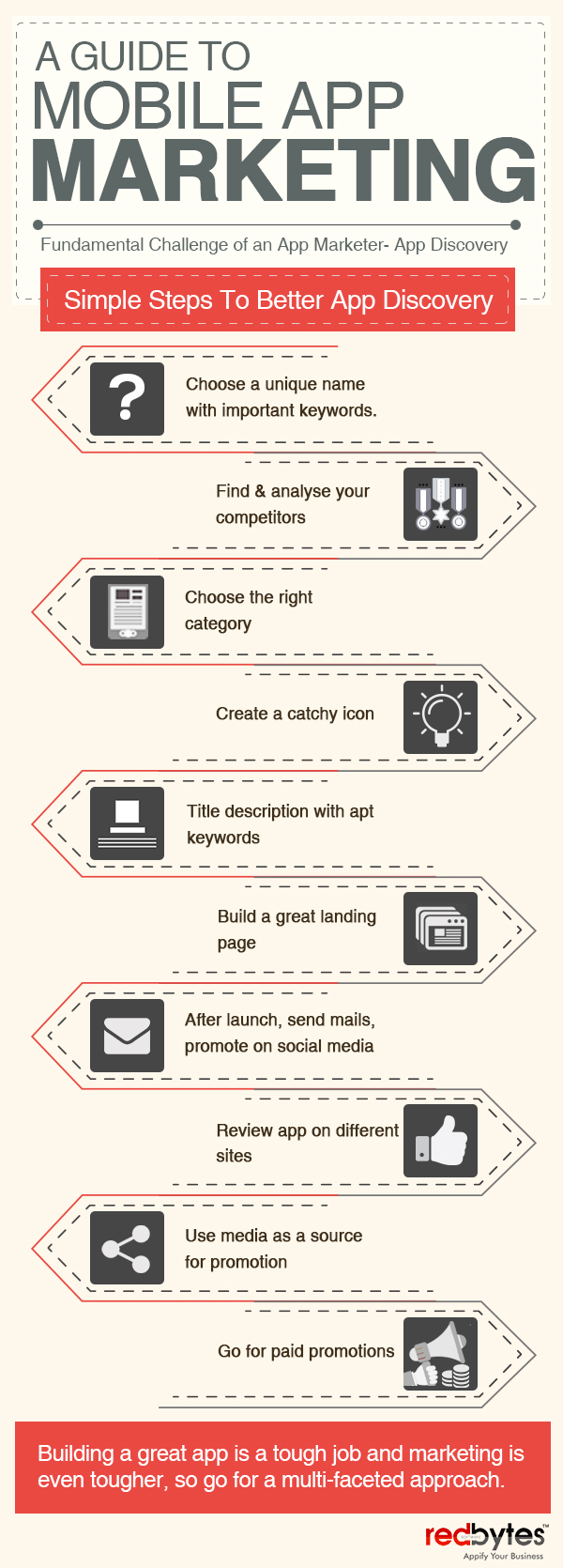A Guide to Mobile App Marketing Insights [Infographics]