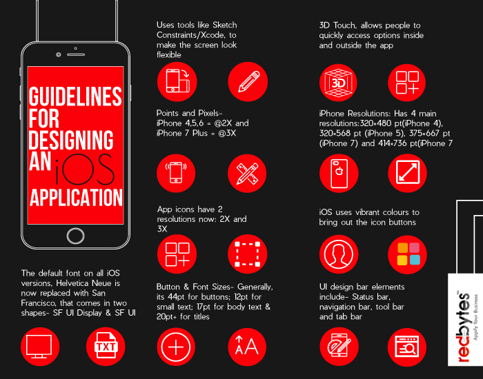 Top 9 Guidelines for iOS App Development Process - Design Phase
