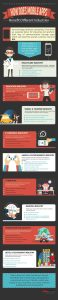 How does Mobile Apps Benefit Different Industries [Infographics]