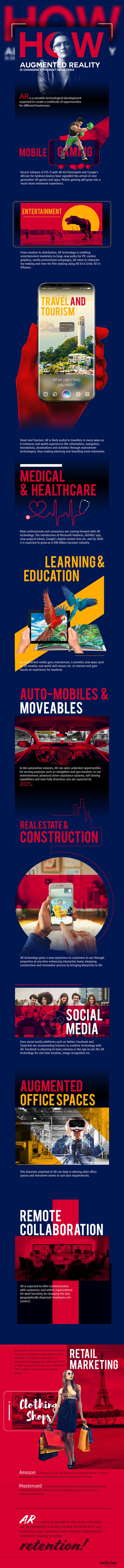 https://www.redbytes.in/wp-content/uploads/2018/01/How-Augmented-Reality-is-Changing-the-Future-of-Businesses-Infographics.jpg