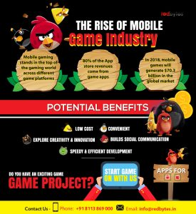 The-Rise-Of-Mobile-Game-Industry (1)