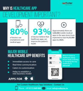 Why-is-Healthcare-App-Development-Important-