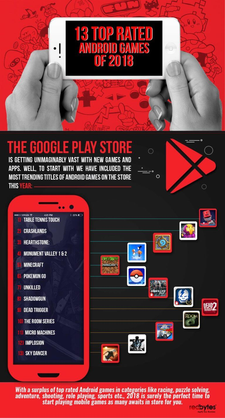 top rated android games