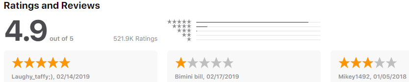 Star Hotel and Resort - rating
