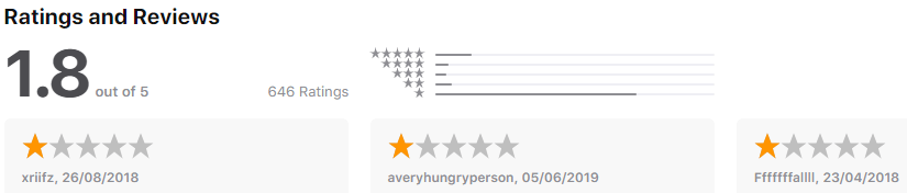 McDelivery - rating