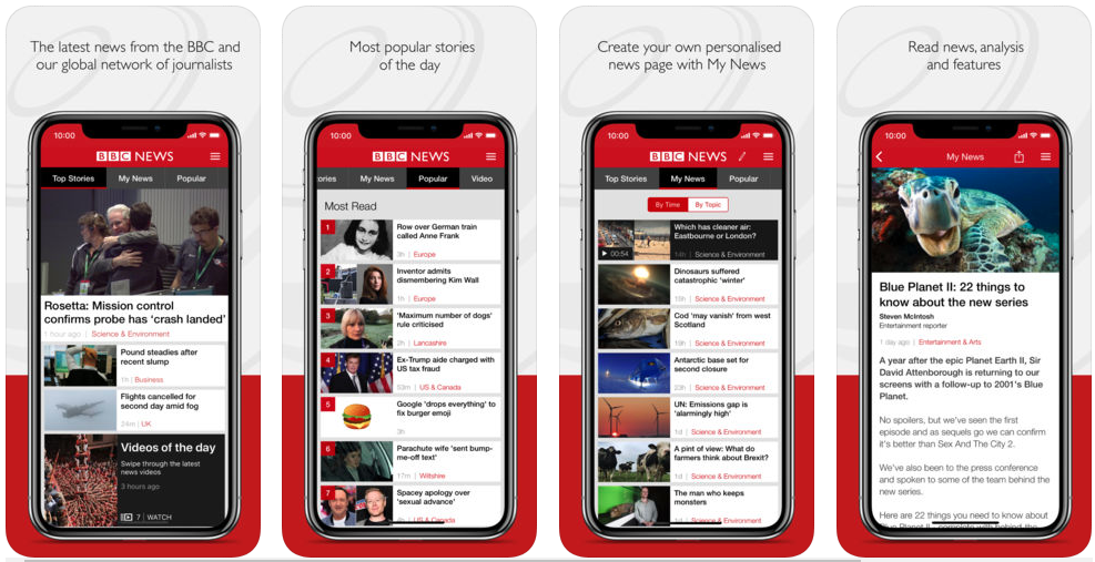 24 Best News Apps For iOS and Android | Redbytes
