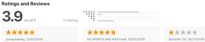 Breaking Sports rating