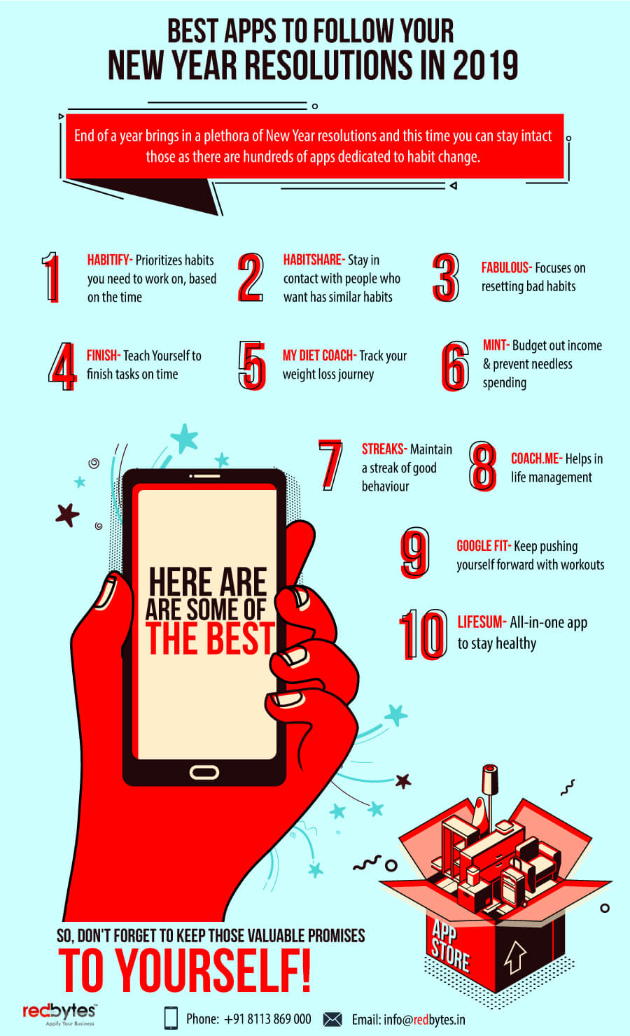apps to follow new year resolution
