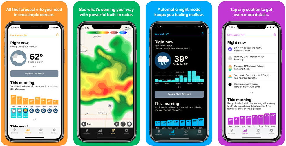 hello weather - Redbytes: Custom Mobile Application Development