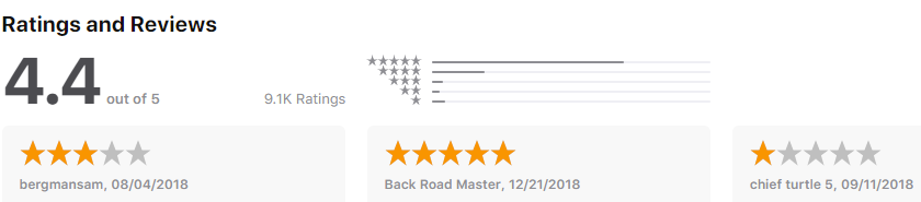 Mapquest - rating