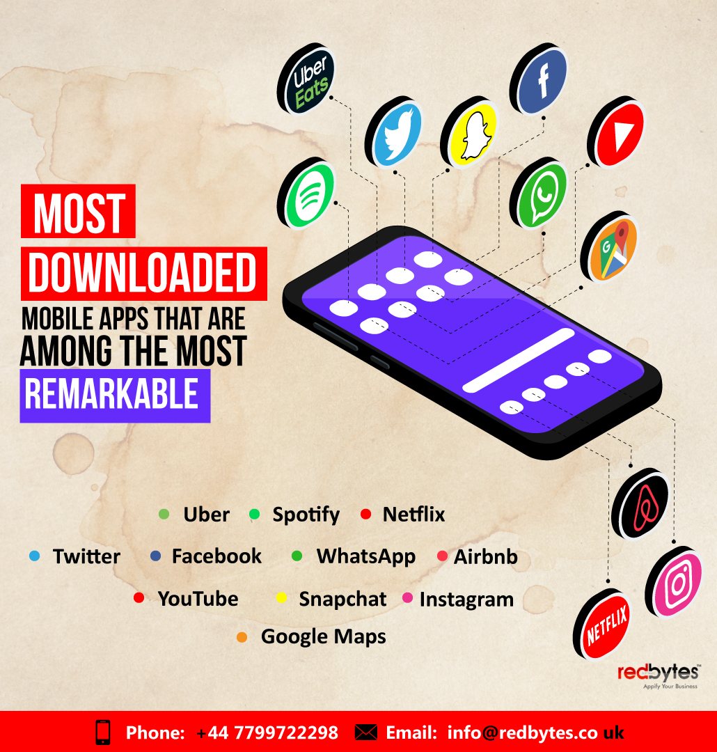 16 Most Downloaded Apps in 2018 | Redbytes Software