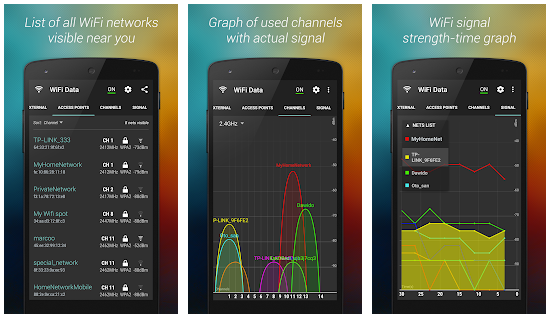 13 Best Wifi Analyzer App For Android and iOS | Redbytes