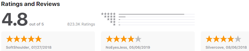 Google Docs - rating - apps for college students