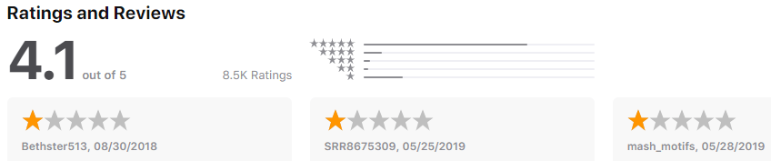 Handy - rating - on demand apps