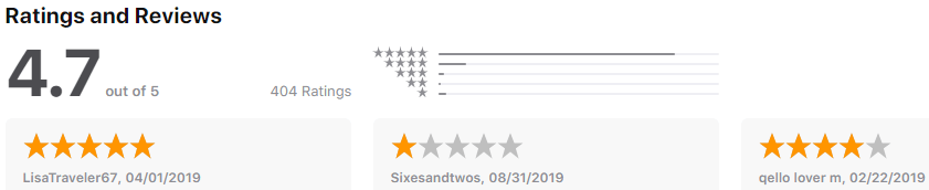 Stingray - rating