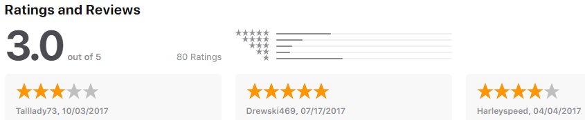 Kaspersky - rating