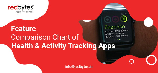 Feature Comparison Chart Of Top Health & Activity Tracking Apps